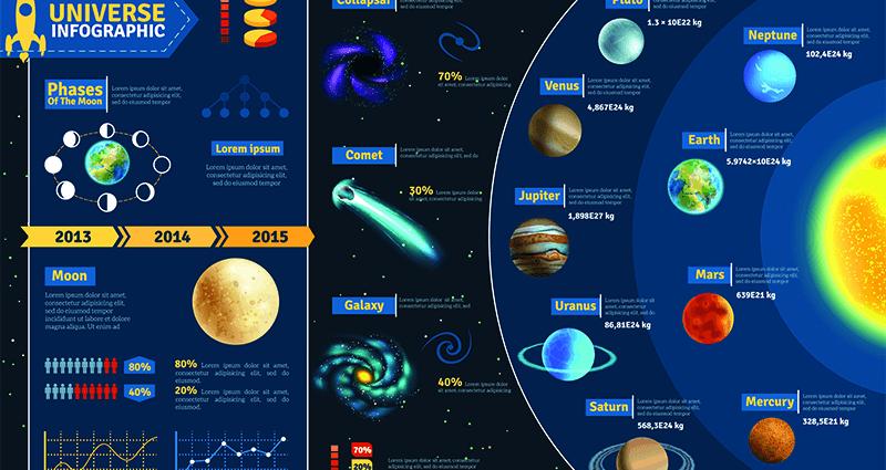 дизайн-и-изработка-на-статични-инфографики